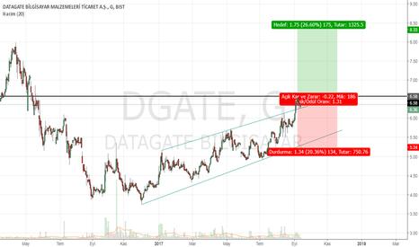 DGATE: DGATE Beklenti Seviyesi
