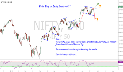 NIFTY: Nifty : False Channel Breakout or Early Breakout ??