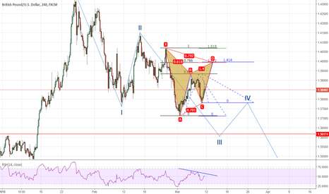 GBPUSD: GBPUSD Bearish Harmonic Gartley setting up for next week.