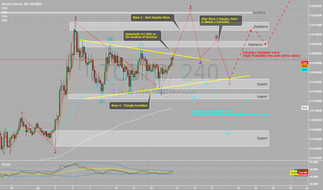 LTCBTC: Litecoin on Triangle completion to wave 5 impulse?