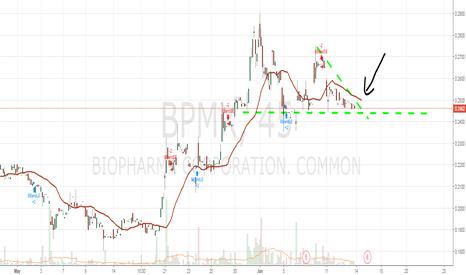 BPMX: pop coming!