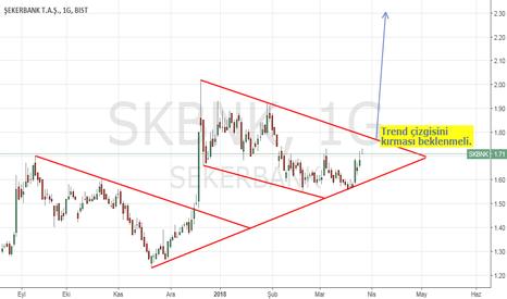 SKBNK: şeker gibi banka...şekerbank...G
