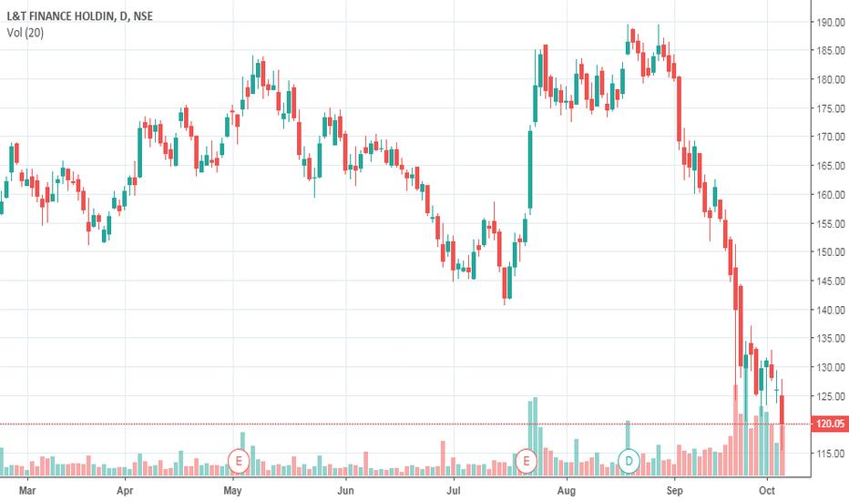 L_TFH: Dead crossing stocks SHORT L&TFH