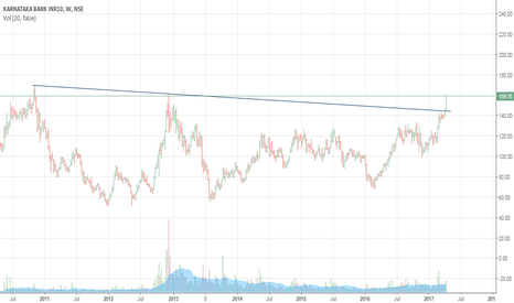 KTKBANK: KTKBANK (Long-term investment pick)