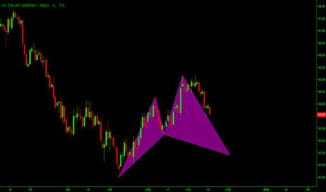 DXY: 美元指数:潜在看涨的塞弗模式