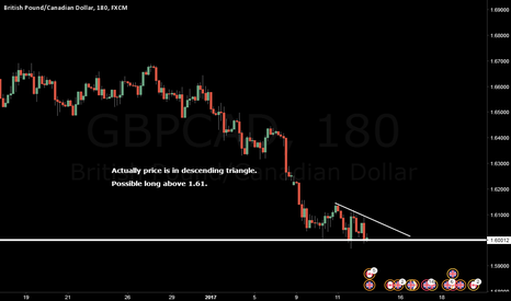 GBPCAD: GBPCAD Possible long