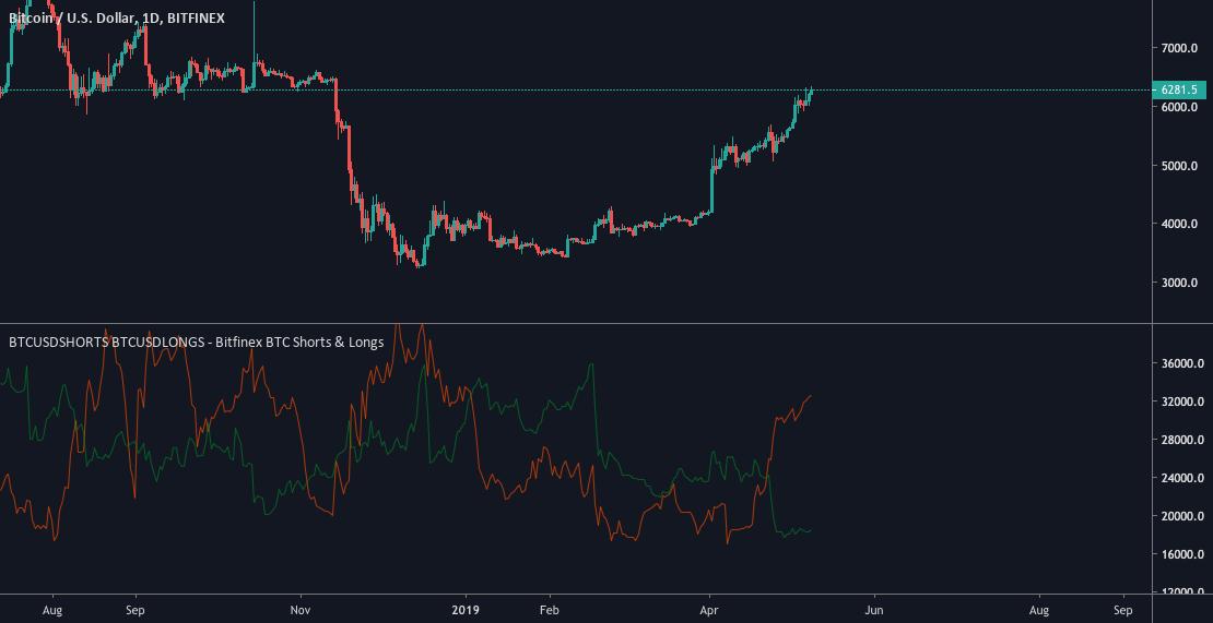 """Cine sunt """"balenele Bitcoin"""" și ce rol au"""