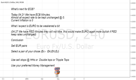 EURUSD: What's next for ECB?