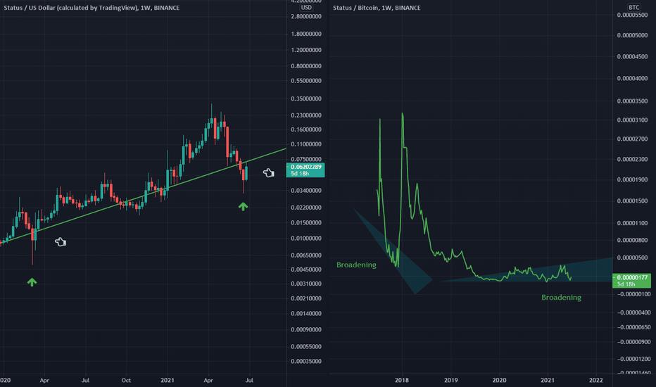 tradingview snt btc francese scambio crypto