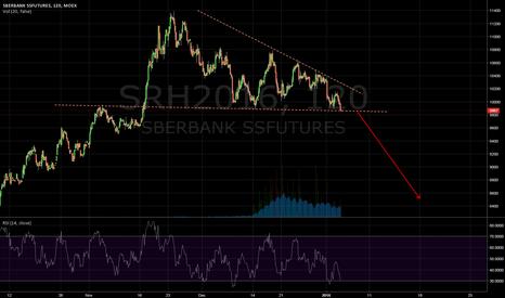 SRH2016: Simple pattern