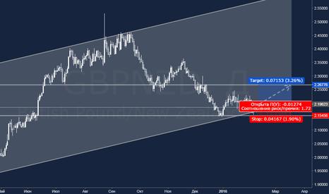 GBPNZD: Ожидание снижения процентной ставки повод продавать новозеландец