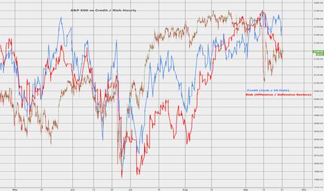 ES1!: Credit and Risk