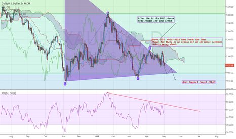 XAUUSD: XAUUSD: Resuming its downtrend