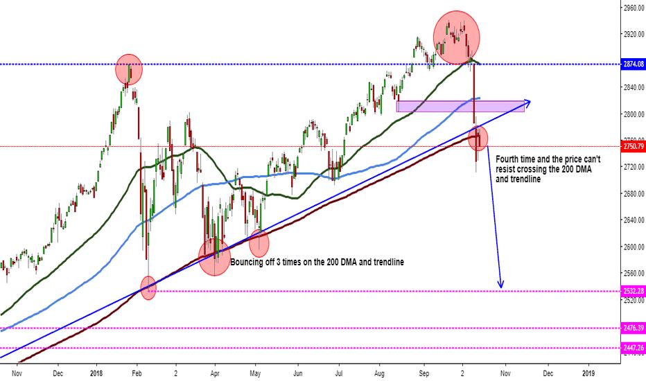 SPX: S&P 500 pretty close to a Black Monday Pattern?