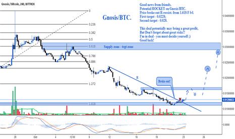 GNOBTC: Gnosis/BTC. Potential Rocket!