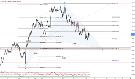 DXY: DXY one more down