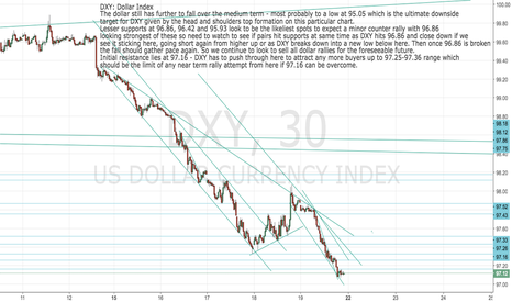 DXY: DXY: DOLLAR INDEX Still has further to fall from here