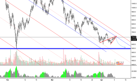 BTCUSD: BTC triangle patter break to down and reach 6k again