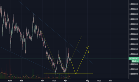 VTCBTC: Vertcoin, April-May, accumulation. buying at triple bottom.