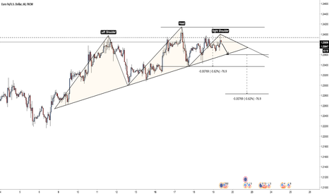 EURUSD: EUR/USD en route to 1.23 ?