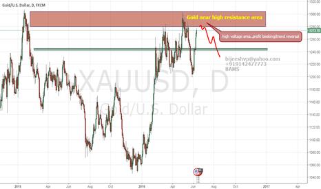 XAUUSD: alert..Gold near high voltage area