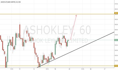 ASHOKLEY: ASHOKLEY to GO UP Shortly