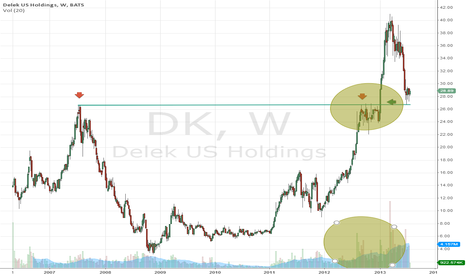 DK: dk amazing pull back