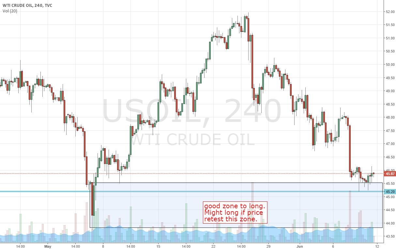 33% upside for Oil