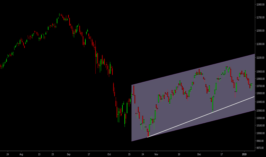 NIFTY: NIFTY50 VIEW