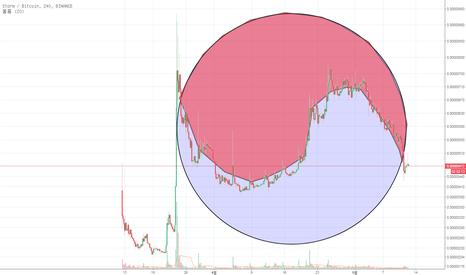 STORMBTC: STORM/BTC 태극 패턴