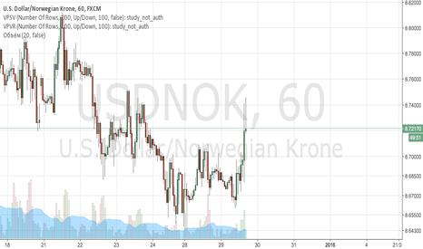 USDNOK: USDNOK sell