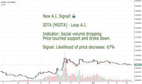IOTABTC: CoinLoop AI Signal: Iota (MIOTA) - SELL