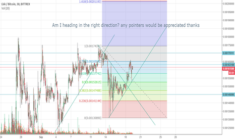 LSKBTC: Just practising ta, any feed back would be nice thanks