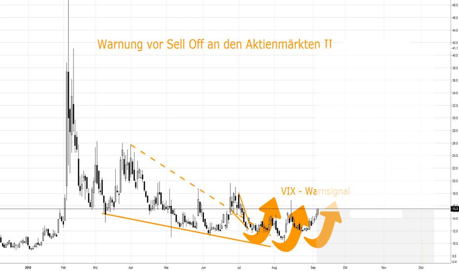 VIX: VIX mit Warnsignal: 2. Warnung vor Sell Off an den Aktienmärkten