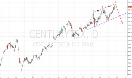 CENTURYTEX: SHORT 3 Drive Pattern at Top