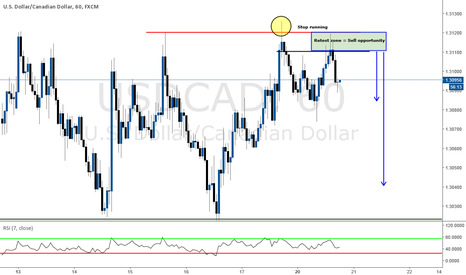 USDCAD: Nice SELL opportunity on STOP HUNTING