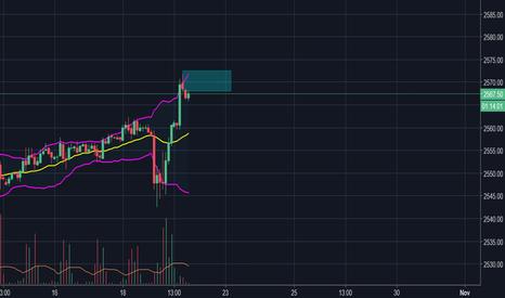 ES1!: ES short possibility move to average BB