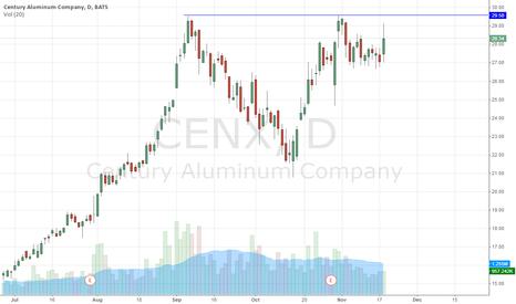 CENX: Be ready