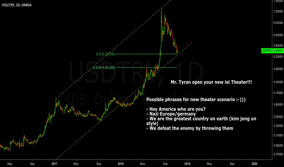 USDTRY: USDTRY - No to TYRANNY! it`s Time! Tic Toc...time is over
