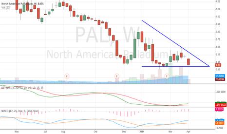 PAL: Weekly Chart