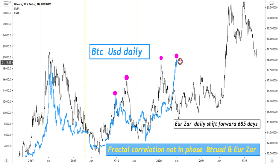 piacok bennfentes bitcoin hogyan kell átadni bitcoin bankba