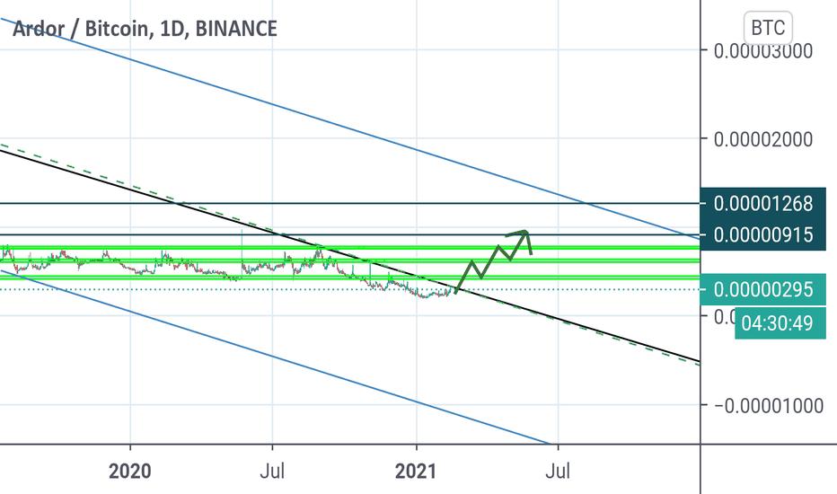 ardor btc tradingview)