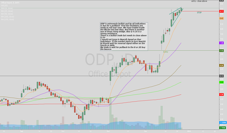 ODP: ODP- Very bullish - possible pullback Buy the bounce