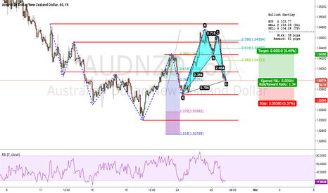 AUDNZD: AUDNZD LONG - Potential Bullish Gartley