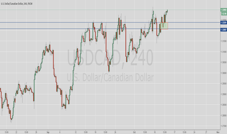 USDCAD: Buying a pull  to join the trend