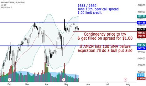 AMZN: AMZN bear call spread?