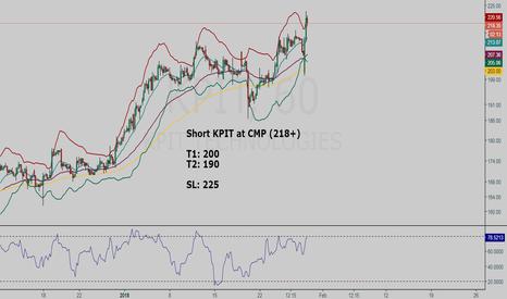 KPIT: KPIT short setup (risky counter trend trade)