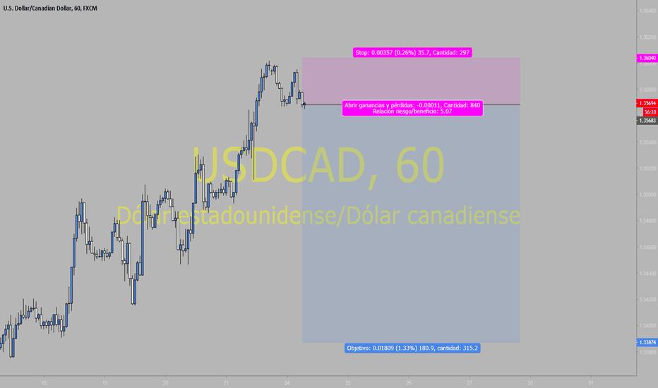 USDCAD: USDCAD corto