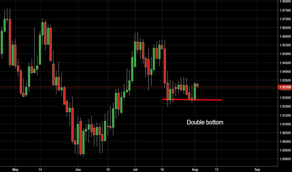 GBPNZD: GBP/USD 1/08/2018