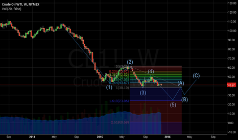 CL1!: Crude OIL - Weekly Possible - Elliot Wave Idea